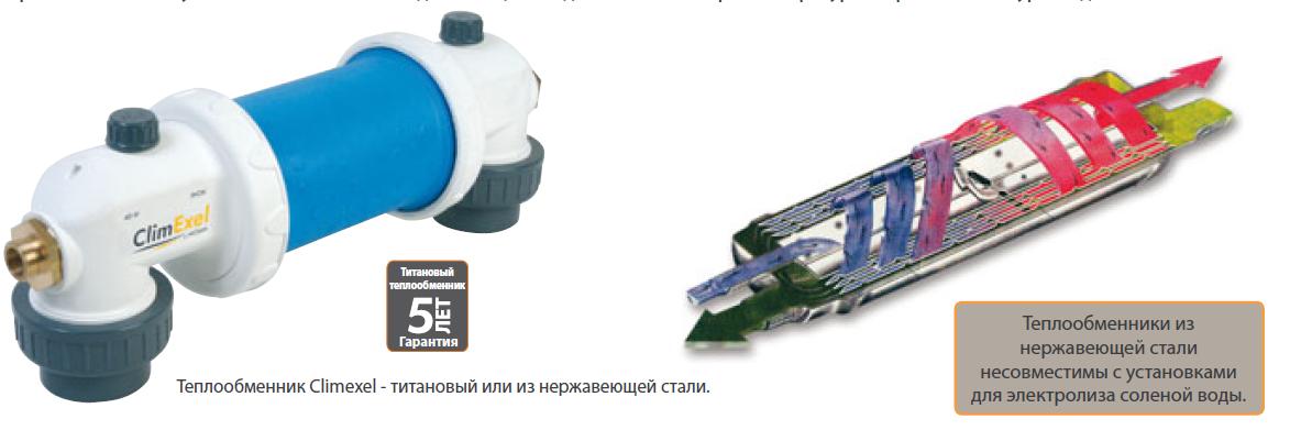 U052-24k какой теплообменник теплообменное оборудование российского производства зубр щелково